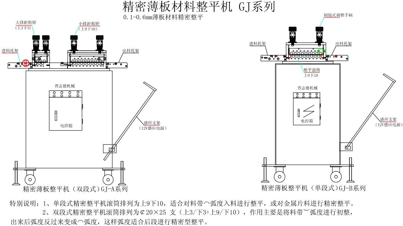 Double-Straightener-Machine-structure