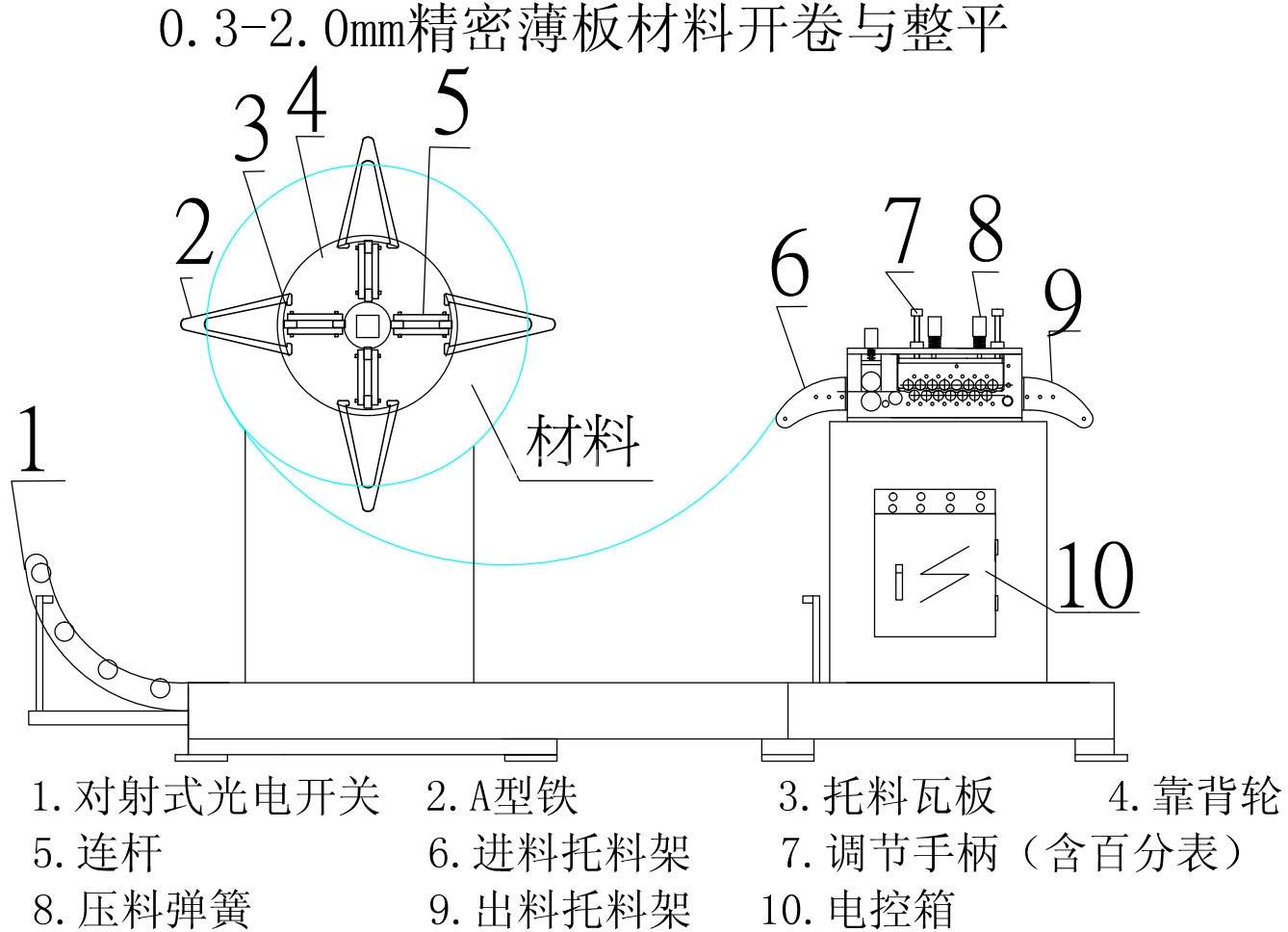High-Precision-Straightening-Uncoiler-structure