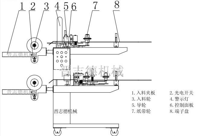 horizontal-automatic-rewinder-structure